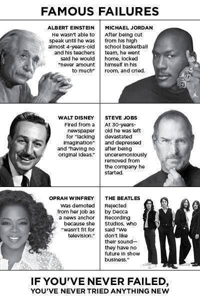 If you've never failed...